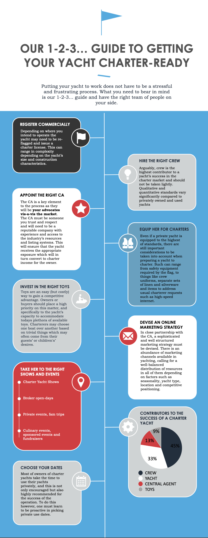 CHARTER MGMT_Infographic.001